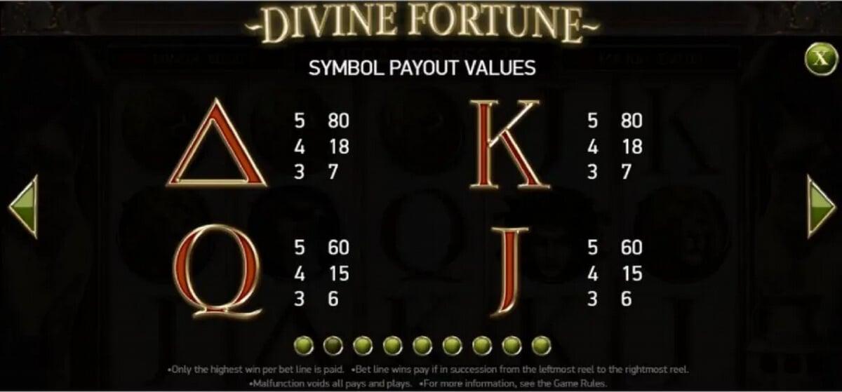 Divine Fortune low symbols